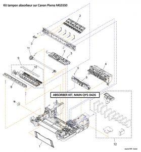 Erreur B200 MG5550
