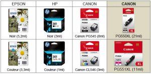 comparatif cartouches marque HP Canon