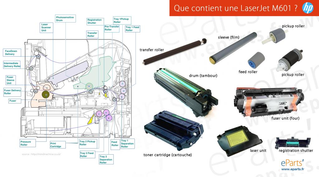 HP LJ M601 schema