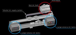 pixma-pro-1-schema